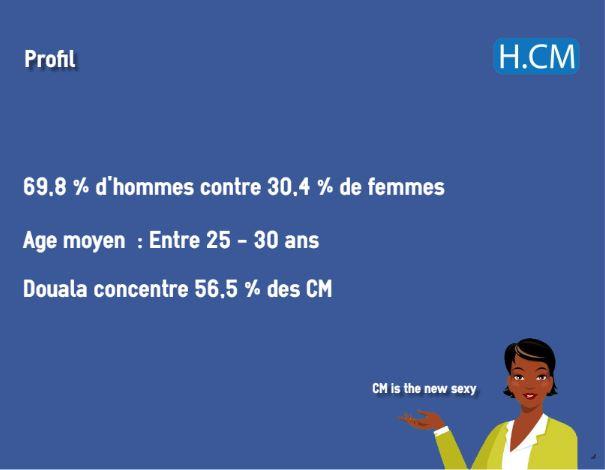 enquete-community-managers-camerounais-2017-2