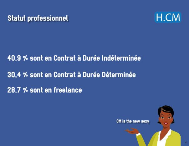 enquete-community-managers-camerounais-2017-3