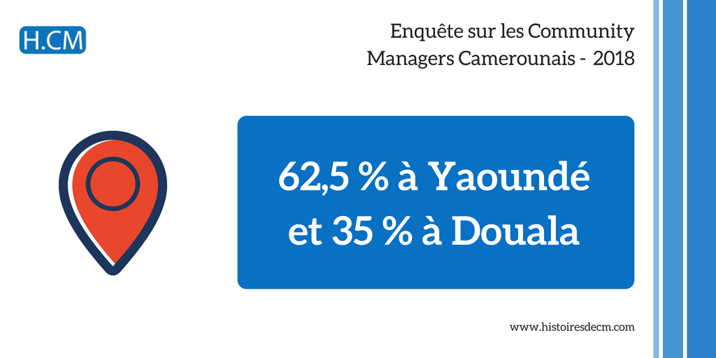 Enquête Community Manager Cameroun 2018 (18)