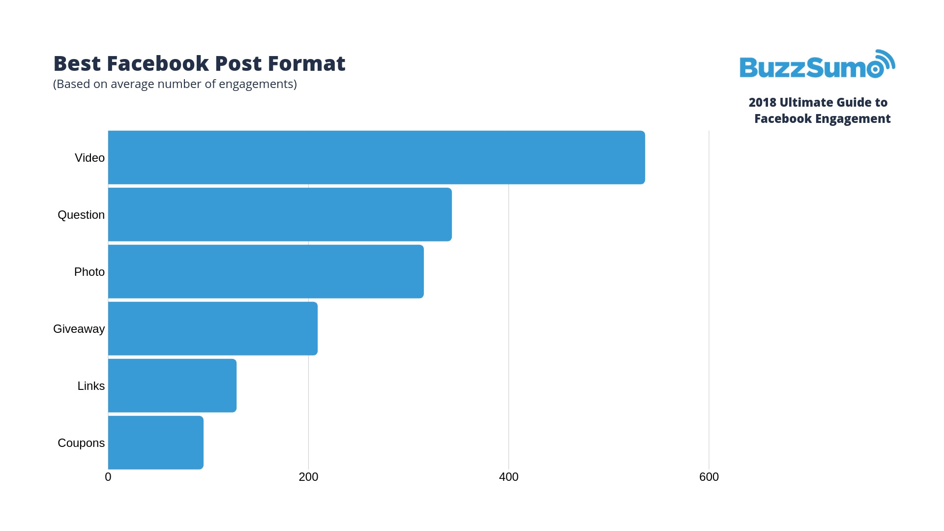 facebook-engagement-stats-2018-1