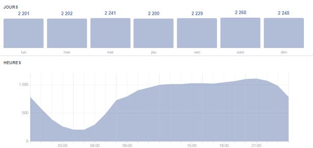 facebook-engagement-stats-2019