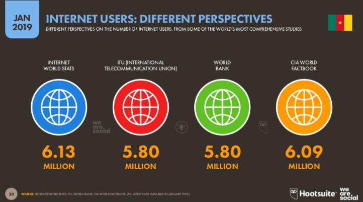 Internet au Cameroun 2019 2