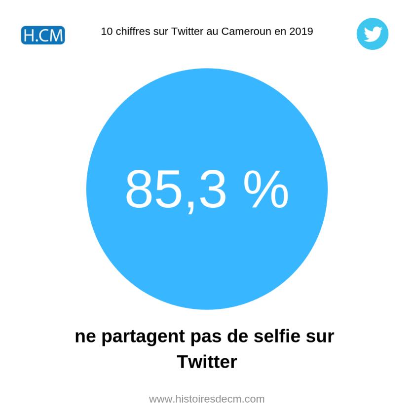 Twitter Post 6