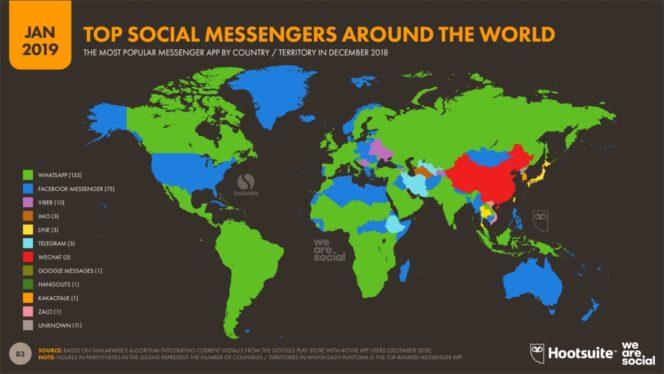 Whatsapp-Afrique-2019